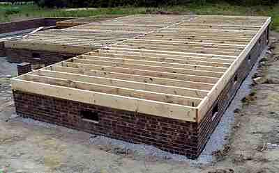 Types of foundations in ga and sc for Building a house on a slab